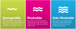 Wallpaper Washable Rating